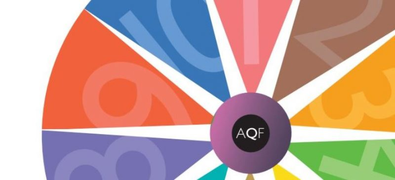 What is the aqf? What is the aqf